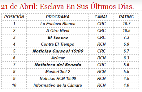 Rating Colombia.