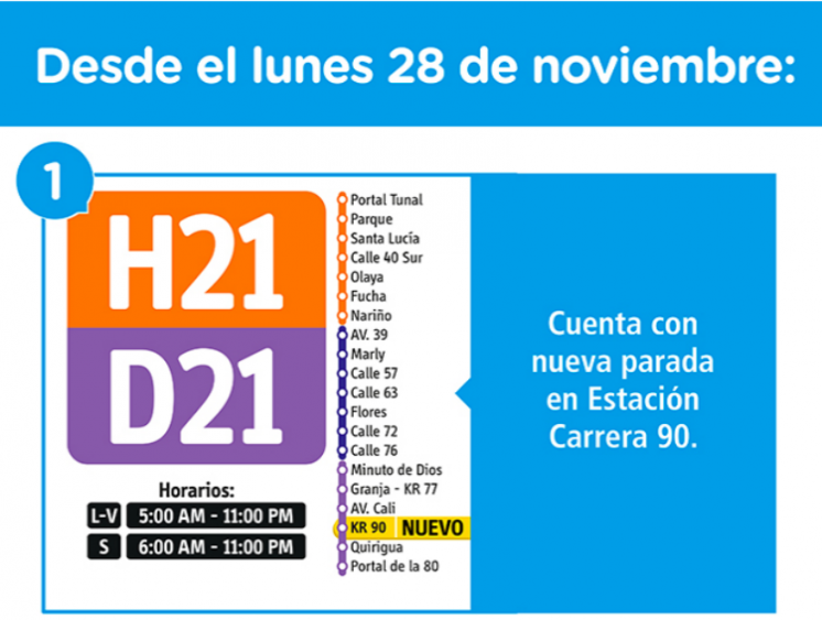 Servicio H21-D21