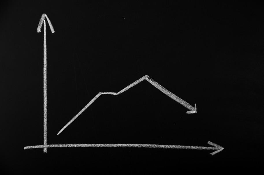Gráfico sobre la economía