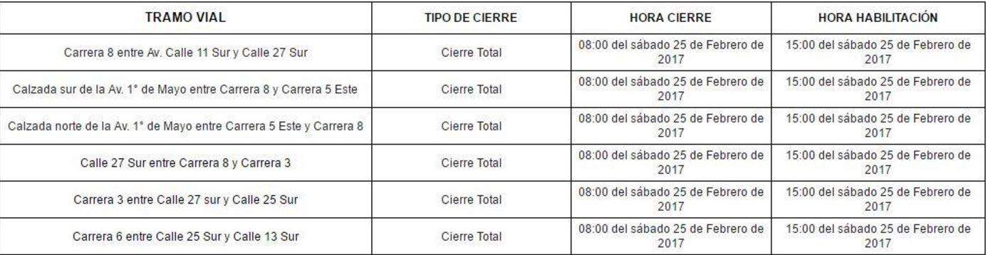 cierres viales autorizados en San Cristóbal sur
