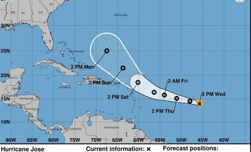 Gráfica de José cuando se convirtió en huracán