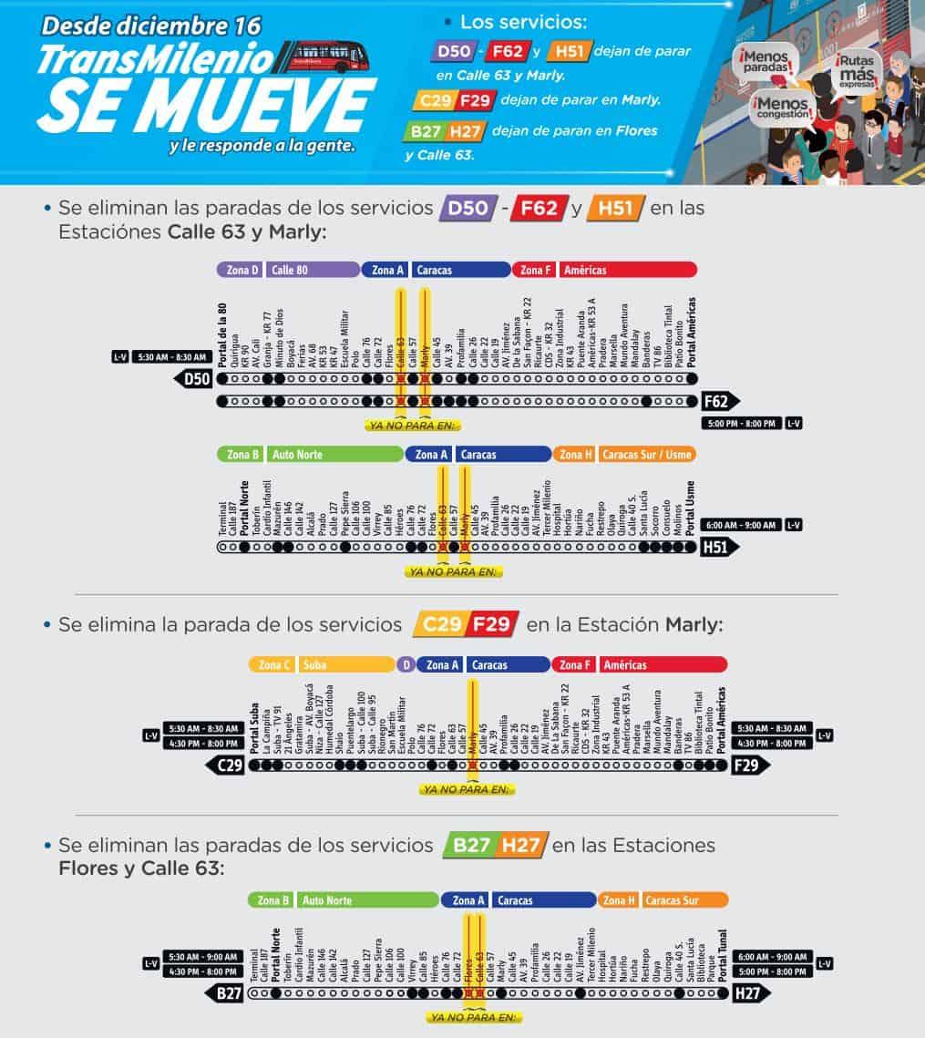 Eliminación de paradas en estaciones de la troncal Caracas
