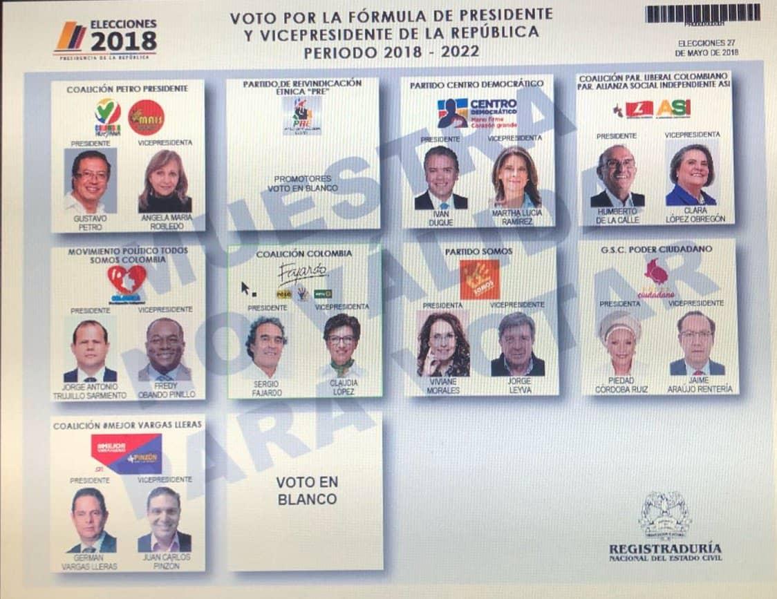Tarjetón electoral Presidencia